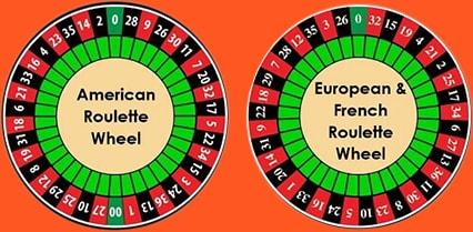 الاختلافات بين الروليت الفرنسي والروليت الامريكي